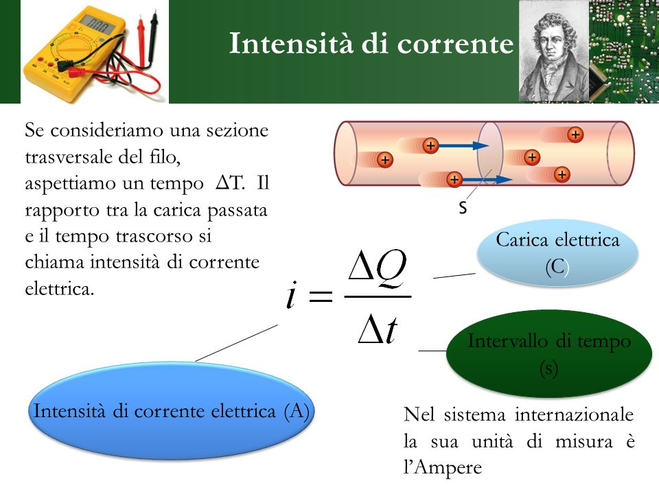 Intensità di corrente Se consideriamo una sezione trasversale del filo, aspettiamo un tempo ΔT. Il rapporto tra la carica passata e il tempo trascorso