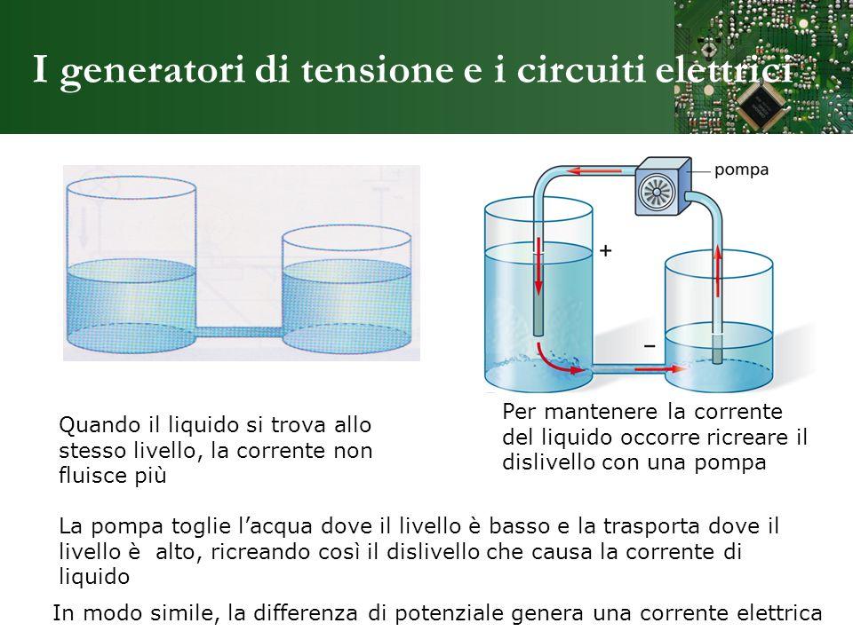 I generatori di tensione e i circuiti elettrici Quando il liquido si trova allo stesso livello, la corrente non fluisce più Per mantenere la corrente