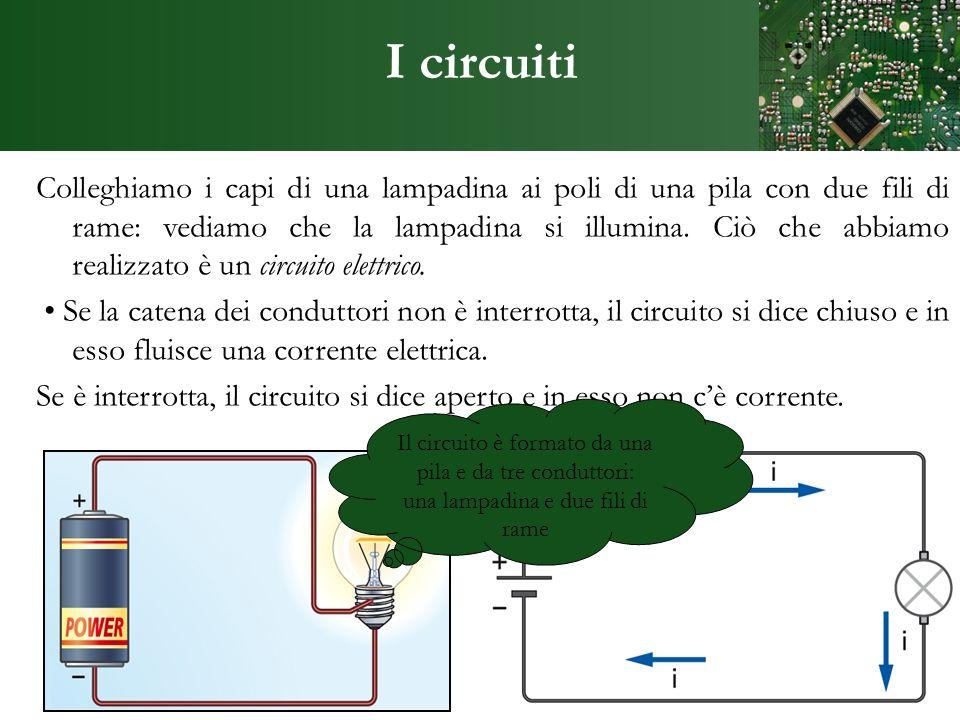 I circuiti Colleghiamo i capi di una lampadina ai poli di una pila con due fili di rame: vediamo che la lampadina si illumina. Ciò che abbiamo realizz