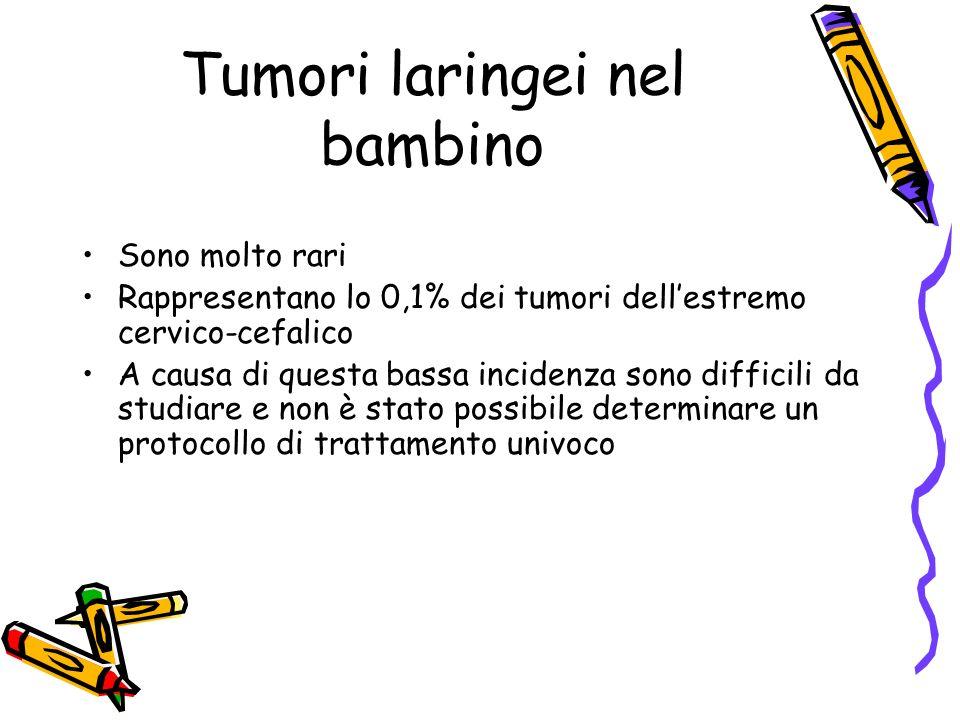 Tumori laringei nel bambino Sono molto rari Rappresentano lo 0,1% dei tumori dellestremo cervico-cefalico A causa di questa bassa incidenza sono diffi