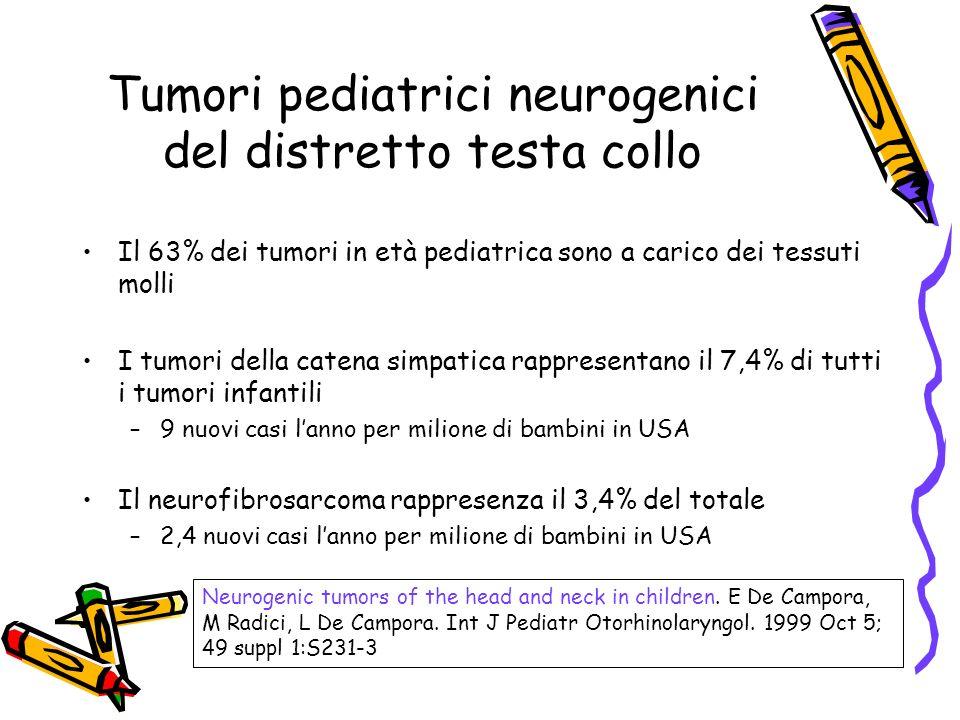 Tumori pediatrici neurogenici del distretto testa collo Il 63% dei tumori in età pediatrica sono a carico dei tessuti molli I tumori della catena simp