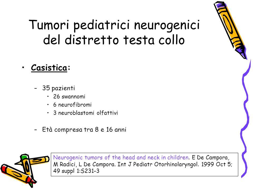 Casistica: –35 pazienti 26 swannomi 6 neurofibromi 3 neuroblastomi olfattivi –Età compresa tra 8 e 16 anni Neurogenic tumors of the head and neck in c