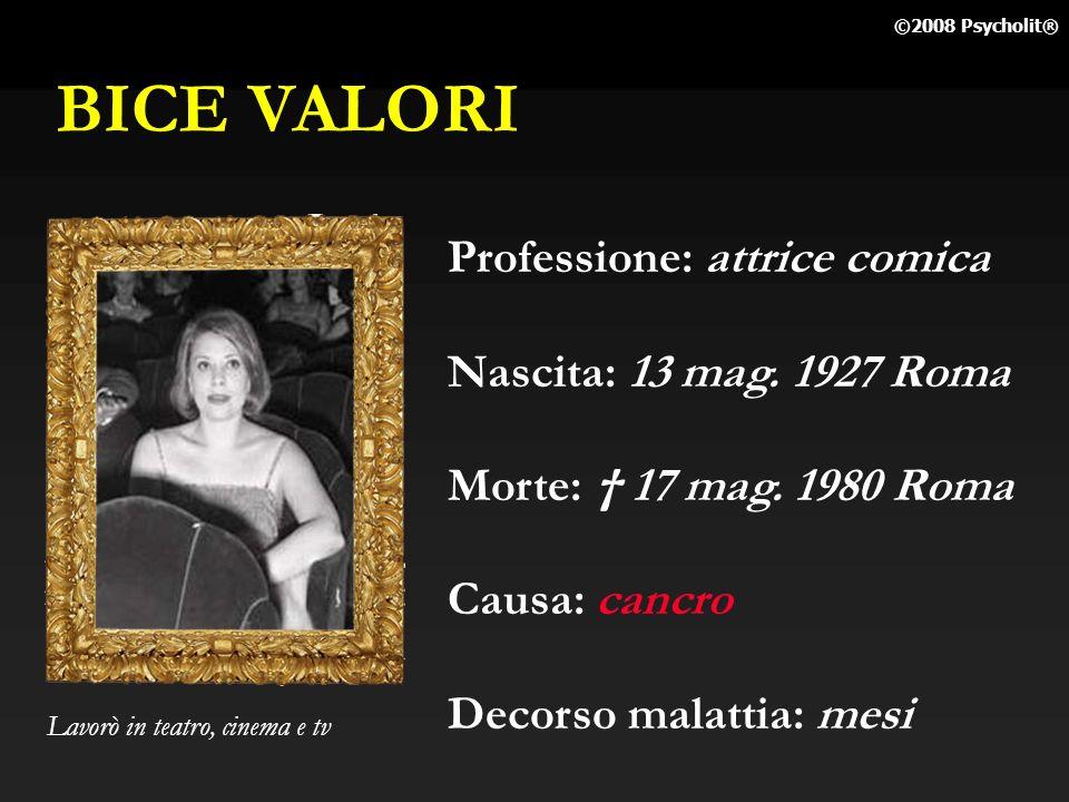 ERMINIO MACARIO Professione: attore Nascita: 27 mag. 1902 Torino Morte: 26 mar. 1980 Torino Causa: cancro Decorso malattia: 2 mesi Popolare attore di