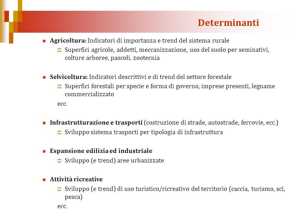 Agricoltura: Indicatori di importanza e trend del sistema rurale Superfici agricole, addetti, meccanizzazione, uso del suolo per seminativi, colture a