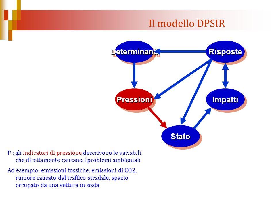 Il modello DPSIR P : gli indicatori di pressione descrivono le variabili che direttamente causano i problemi ambientali Ad esempio: emissioni tossiche