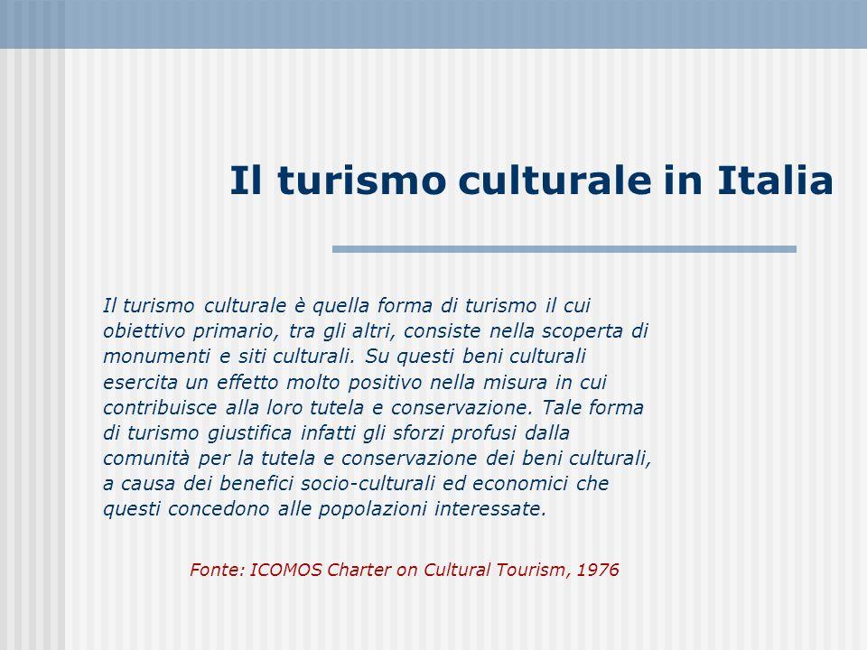 Scarsità di risorse e inefficace distribuzione Rapporto spesa pubblica totale e PIL molto basso Spesa pubblica nel 2006: Italia 1,86 mld euro Francia: 8,4 mld euro Germania: 8 mld euro Gran Bretagna: 5,1 mld euro Spagna: 5,1 mld euro Risorse pubbliche per la cultura