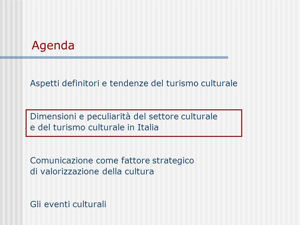 Sfugge a rigorose rilevazioni statistiche, tuttavia si stima che in Italia il fatturato relativo al turismo culturale rappresenti circa ¼ del fatturato diretto del turismo nazionale (che nel 2003 è stato di circa 85mld euro = 6,6% del PIL) In 12 anni le presenze nelle città darte sono passate da 43 mln (1990) a 77 mln (2002): +79% Su 8.000 comuni, 750 hanno un patrimonio storico-artistico di grande valore Risulta in aumento anche la presenza nei centri darte minori Dimensioni turismo culturale
