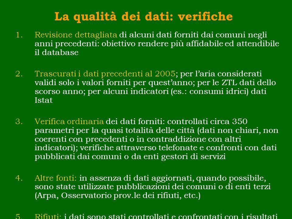 La qualità dei dati: verifiche 1.Revisione dettagliata di alcuni dati forniti dai comuni negli anni precedenti: obiettivo rendere più affidabile ed at