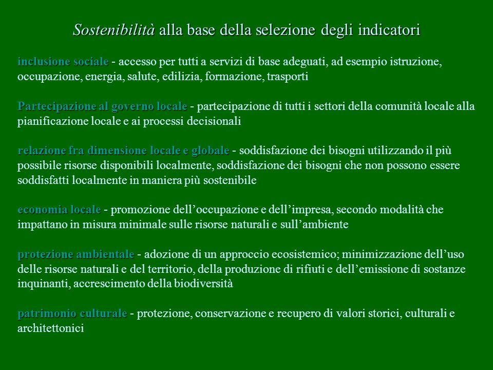 Sostenibilità alla base della selezione degli indicatori inclusione sociale inclusione sociale - accesso per tutti a servizi di base adeguati, ad esem