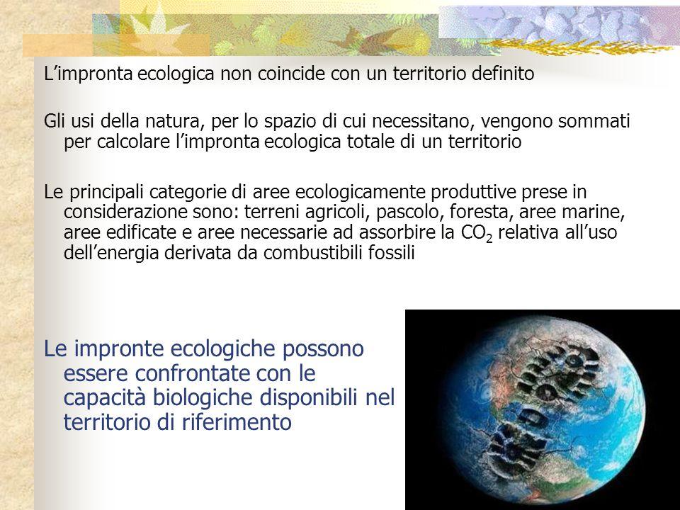 Limpronta ecologica non coincide con un territorio definito Gli usi della natura, per lo spazio di cui necessitano, vengono sommati per calcolare limp