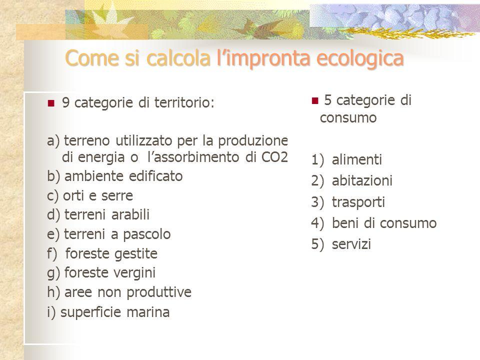 9 categorie di territorio: a) terreno utilizzato per la produzione di energia o lassorbimento di CO2 b) ambiente edificato c) orti e serre d) terreni