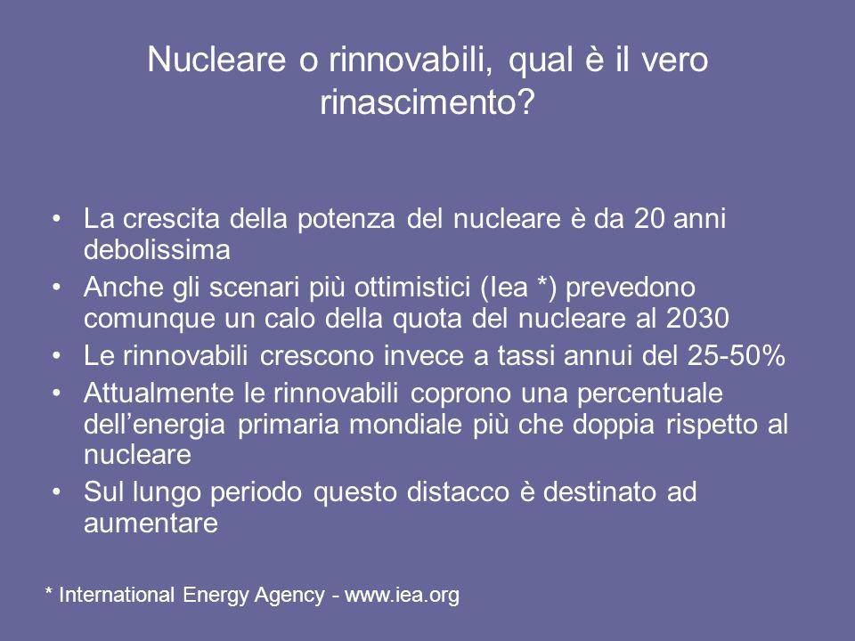 Nucleare o rinnovabili, qual è il vero rinascimento? La crescita della potenza del nucleare è da 20 anni debolissima Anche gli scenari più ottimistici