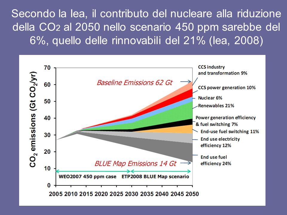 Secondo la Iea, il contributo del nucleare alla riduzione della CO 2 al 2050 nello scenario 450 ppm sarebbe del 6%, quello delle rinnovabili del 21% (