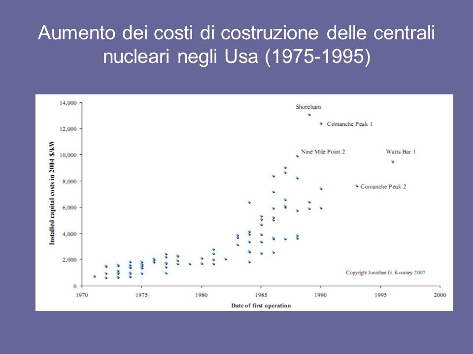 Analisi bipartisan dei costi per nuove centrali USA: 0,8-0,11 $/kWh Fonte Keystone center, 2007