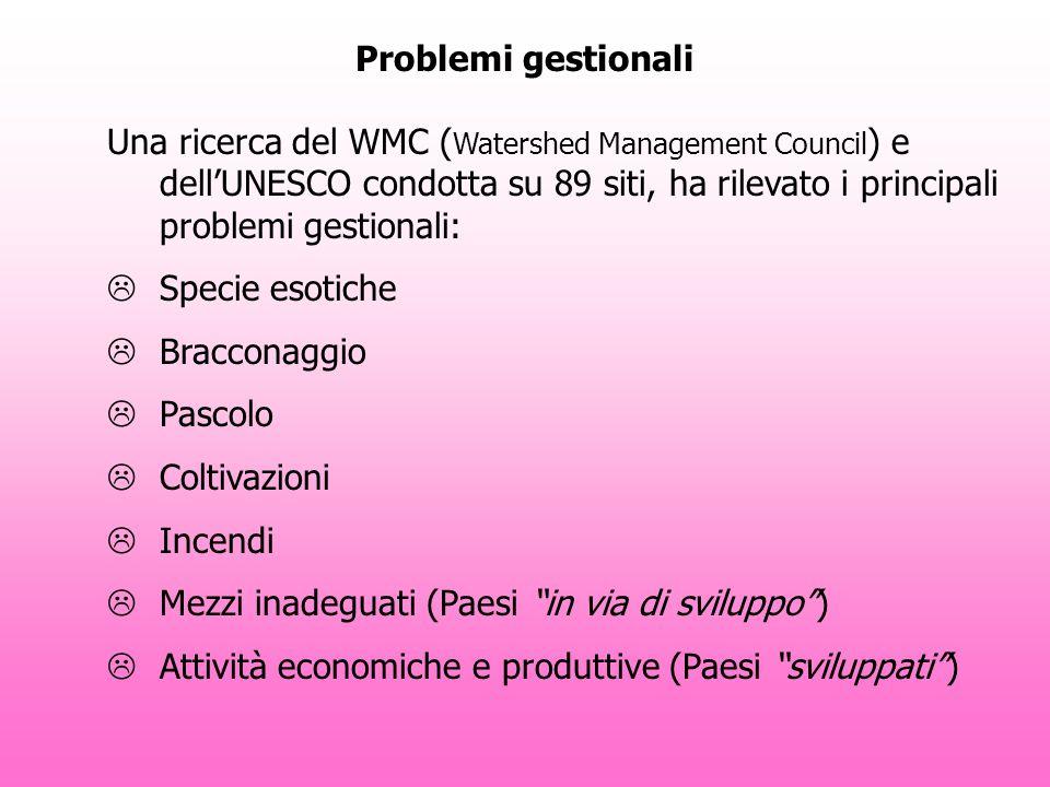 Problemi gestionali Una ricerca del WMC ( Watershed Management Council ) e dellUNESCO condotta su 89 siti, ha rilevato i principali problemi gestional