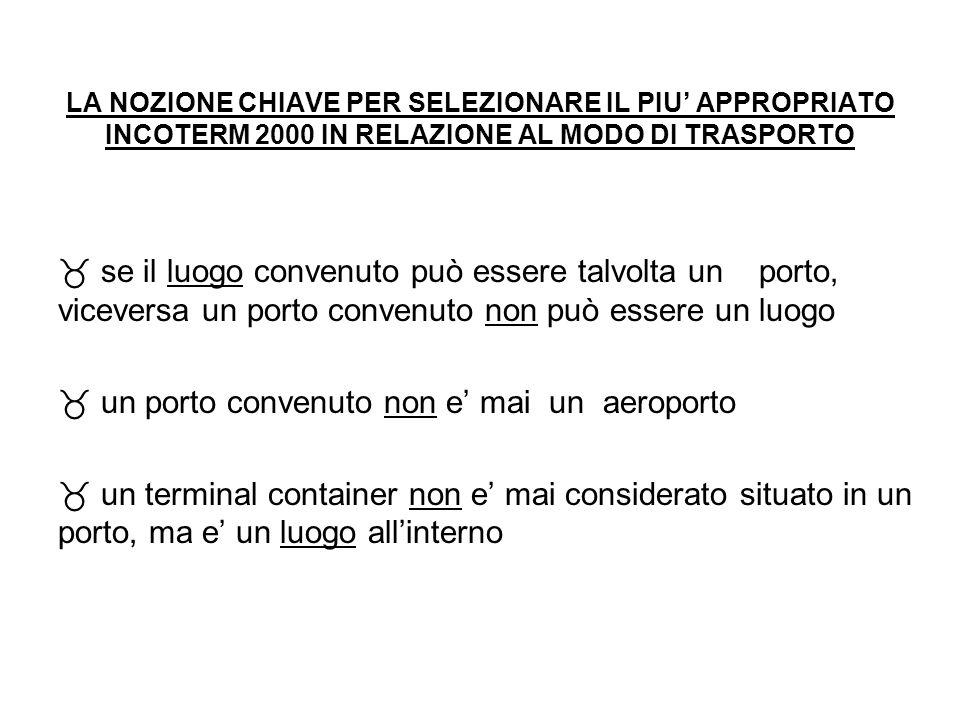_ se il luogo convenuto può essere talvolta un porto, viceversa un porto convenuto non può essere un luogo _ un porto convenuto non e mai un aeroporto