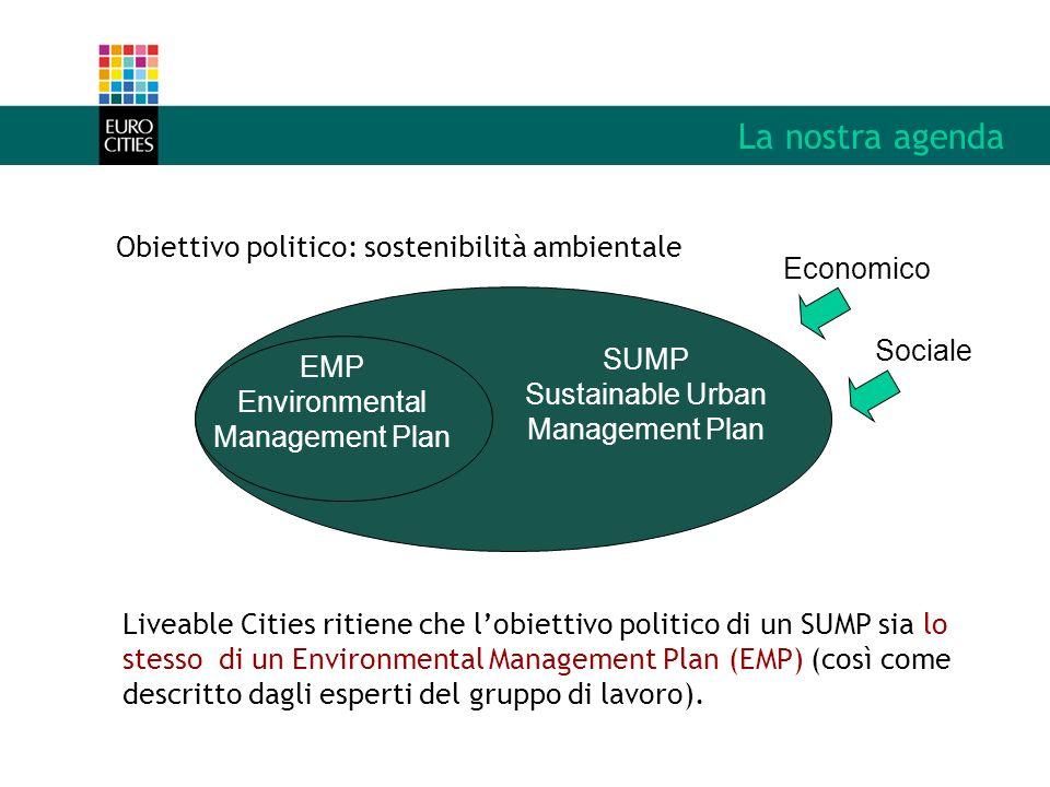 La nostra agenda Abbiamo imparato che: –Un piano modello di SUMP non esiste –Varie città non hanno bisogno di un ulteriore piano –Quindi un SUMP deve essere integrativo e completo o: Non è un piano, ma una strategia –Un piano è soltanto una parte del Sustainable Urban Management Adesso si tratta di: –Incoraggiare il SUM, che include il SUMP, piuttosto che solo un SUMP.