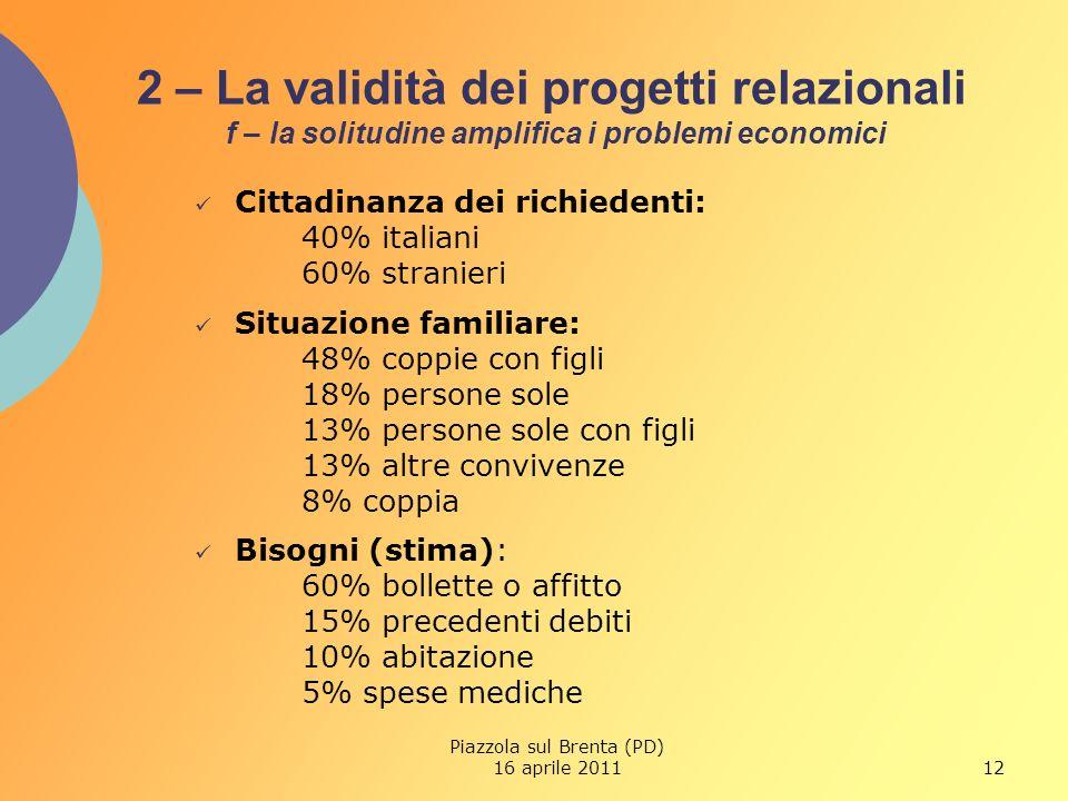 12 2 – La validità dei progetti relazionali f – la solitudine amplifica i problemi economici Cittadinanza dei richiedenti: 40% italiani 60% stranieri Situazione familiare: 48% coppie con figli 18% persone sole 13% persone sole con figli 13% altre convivenze 8% coppia Bisogni (stima): 60% bollette o affitto 15% precedenti debiti 10% abitazione 5% spese mediche Piazzola sul Brenta (PD) 16 aprile 2011