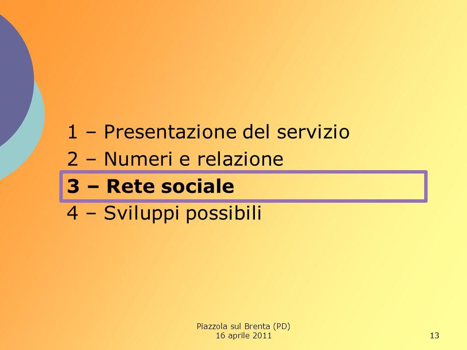 13 1 – Presentazione del servizio 2 – Numeri e relazione 3 – Rete sociale 4 – Sviluppi possibili Piazzola sul Brenta (PD) 16 aprile 2011
