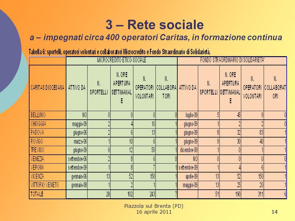 14 3 – Rete sociale a – impegnati circa 400 operatori Caritas, in formazione continua 14 Piazzola sul Brenta (PD) 16 aprile 2011