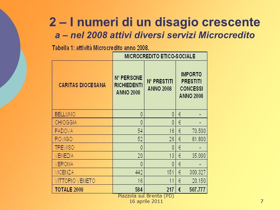 7 2 – I numeri di un disagio crescente a – nel 2008 attivi diversi servizi Microcredito 7 Piazzola sul Brenta (PD) 16 aprile 2011