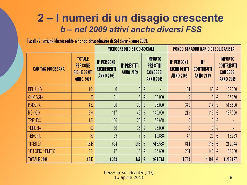 8 2 – I numeri di un disagio crescente b – nel 2009 attivi anche diversi FSS 8 Piazzola sul Brenta (PD) 16 aprile 2011