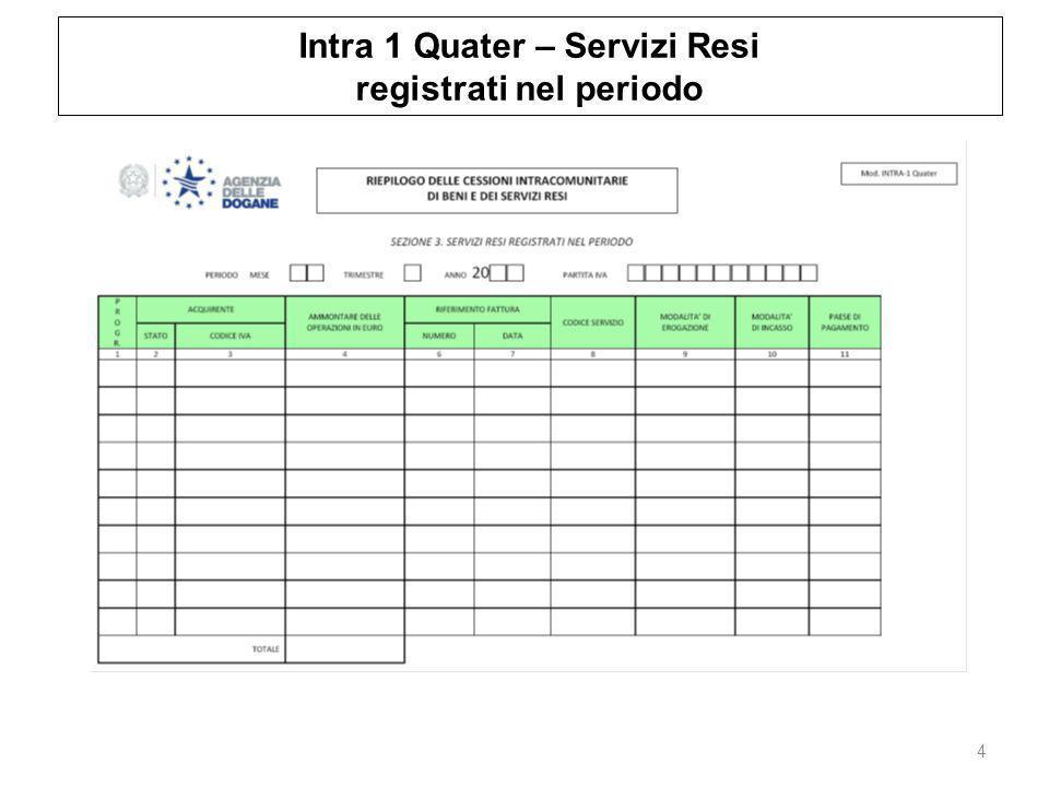 Intra 1 Quater – Servizi Resi registrati nel periodo 4