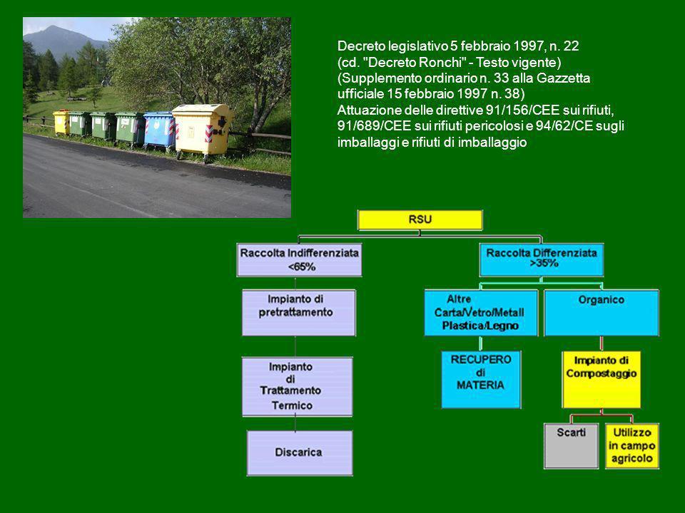 Decreto legislativo 5 febbraio 1997, n. 22 (cd.
