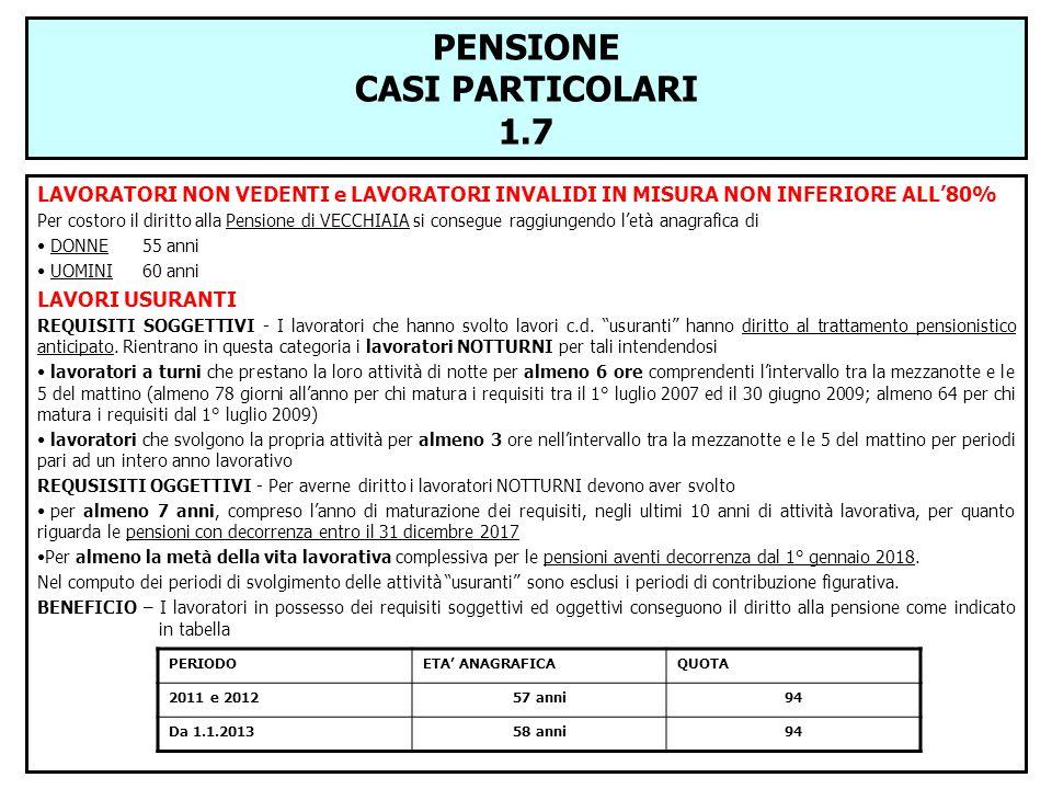 PENSIONE CASI PARTICOLARI 1.7 LAVORATORI NON VEDENTI e LAVORATORI INVALIDI IN MISURA NON INFERIORE ALL80% Per costoro il diritto alla Pensione di VECC