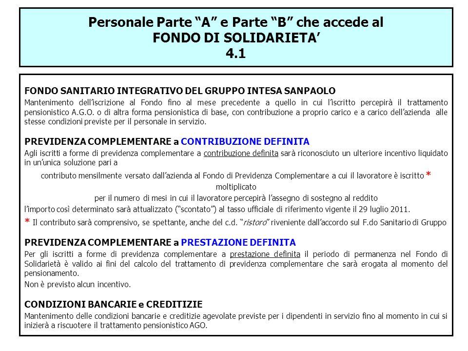 Personale Parte A e Parte B che accede al FONDO DI SOLIDARIETA 4.1 FONDO SANITARIO INTEGRATIVO DEL GRUPPO INTESA SANPAOLO Mantenimento delliscrizione