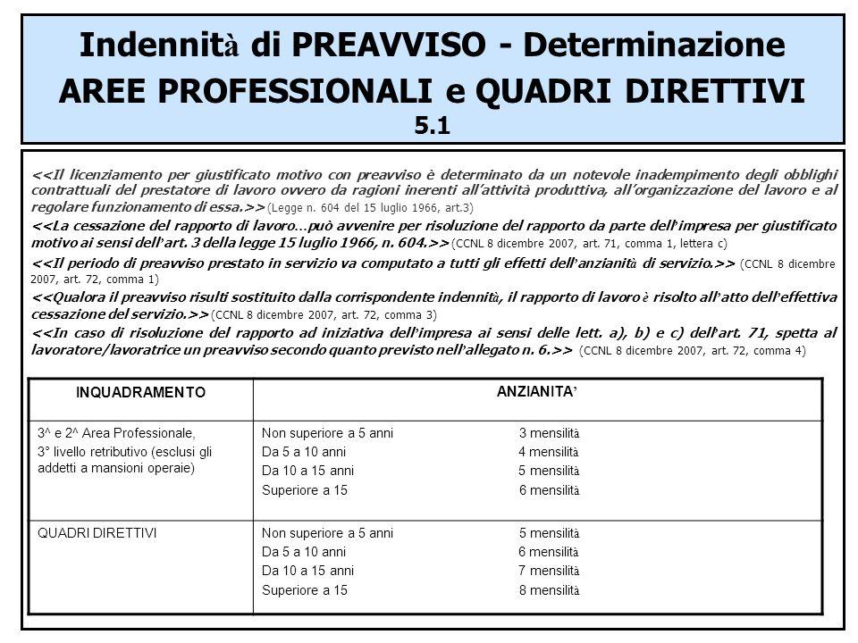 Indennit à di PREAVVISO - Determinazione AREE PROFESSIONALI e QUADRI DIRETTIVI 5.1 > (Legge n. 604 del 15 luglio 1966, art.3) > (CCNL 8 dicembre 2007,
