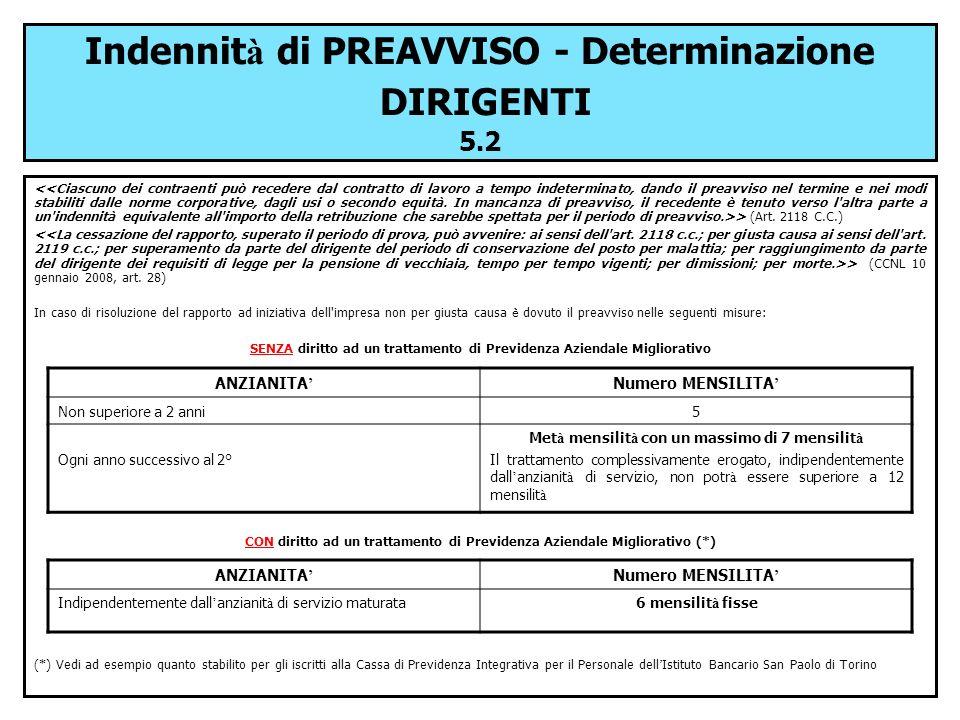 Indennit à di PREAVVISO - Determinazione DIRIGENTI 5.2 > (Art. 2118 C.C.) > (CCNL 10 gennaio 2008, art. 28) In caso di risoluzione del rapporto ad ini