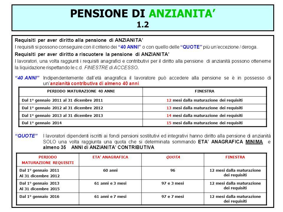 PENSIONE DI ANZIANITA 1.2 Requisiti per aver diritto alla pensione di ANZIANITA I requisiti si possono conseguire con il criterio dei 40 ANNI o con qu