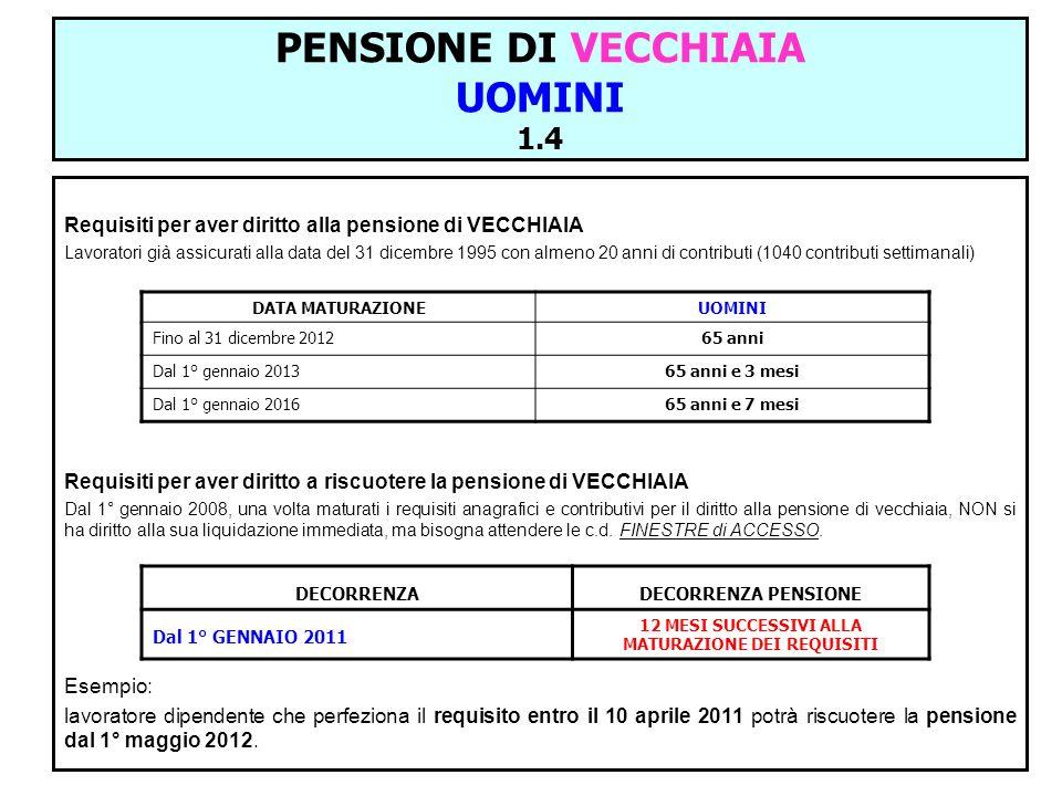 PENSIONE DI VECCHIAIA UOMINI 1.4 Requisiti per aver diritto alla pensione di VECCHIAIA Lavoratori già assicurati alla data del 31 dicembre 1995 con al