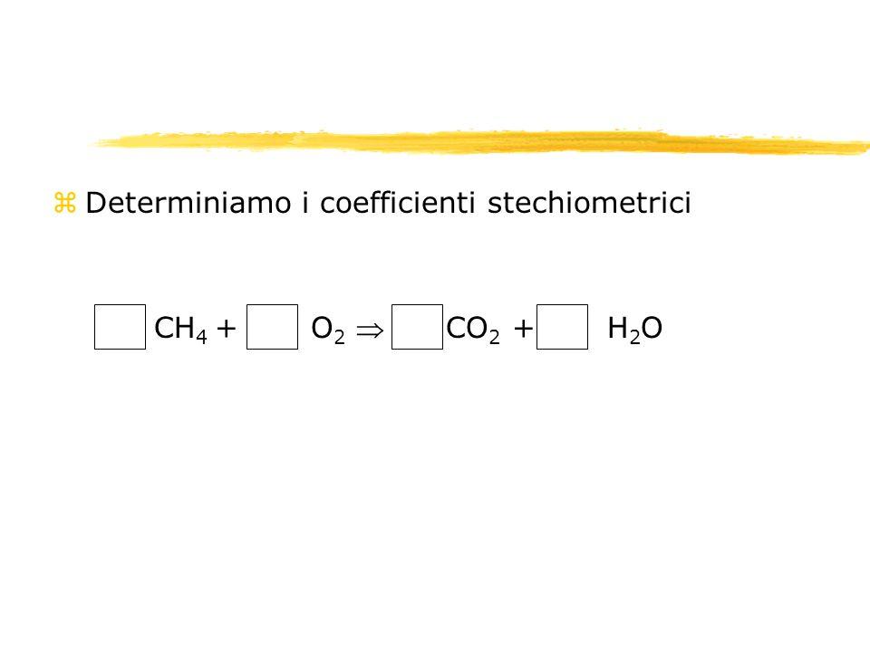 zLa reazione bilanciata è la seguente zCH 4 + 2O 2 CO 2 + 2H 2 O zsignifica che 1 molecola di metano reagisce con 2 molecole di ossigeno per dare 1 molecola di anidride carbonica più 2 molecole di acqua