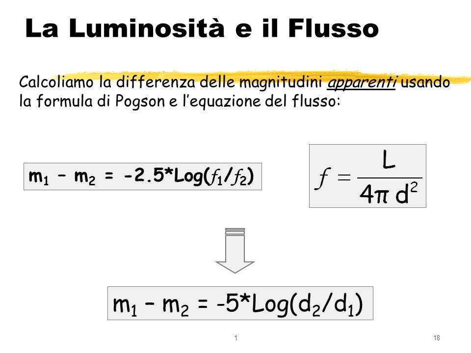 118 La Luminosità e il Flusso Calcoliamo la differenza delle magnitudini apparenti usando la formula di Pogson e lequazione del flusso: m 1 – m 2 = -2