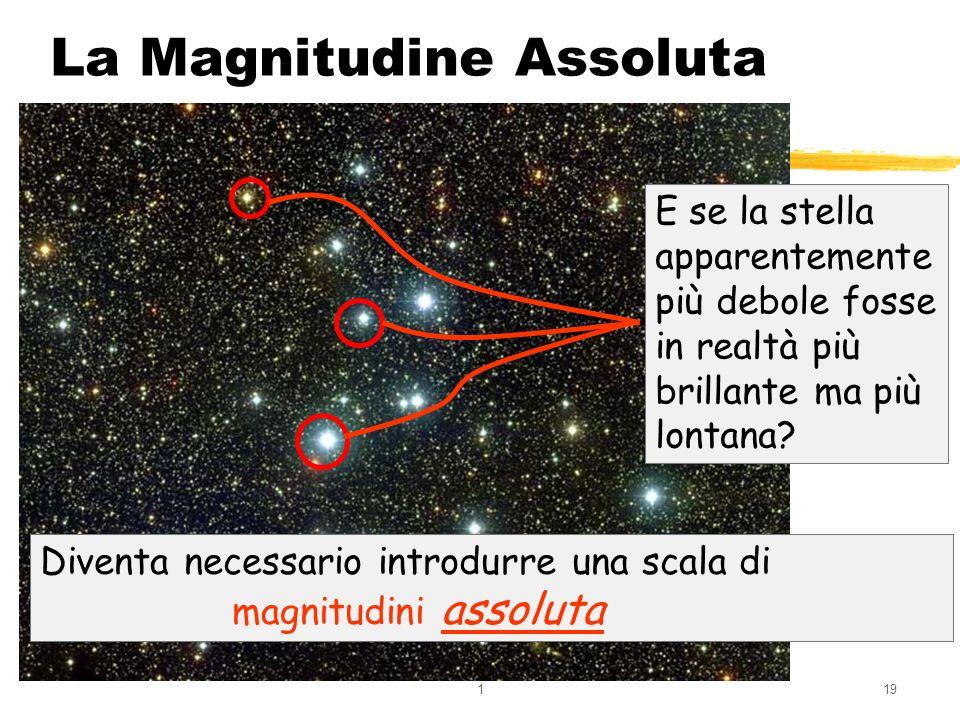 119 La Magnitudine Assoluta E se la stella apparentemente più debole fosse in realtà più brillante ma più lontana? Diventa necessario introdurre una s