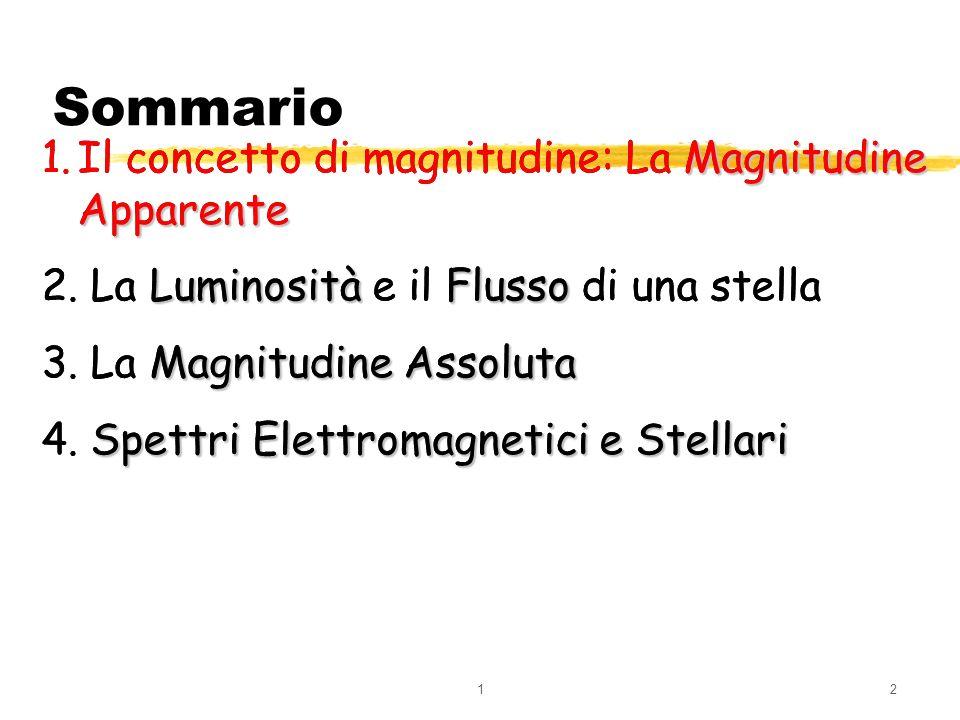 12 Sommario Magnitudine Apparente 1.Il concetto di magnitudine: La Magnitudine Apparente LuminositàFlusso 2. La Luminosità e il Flusso di una stella M