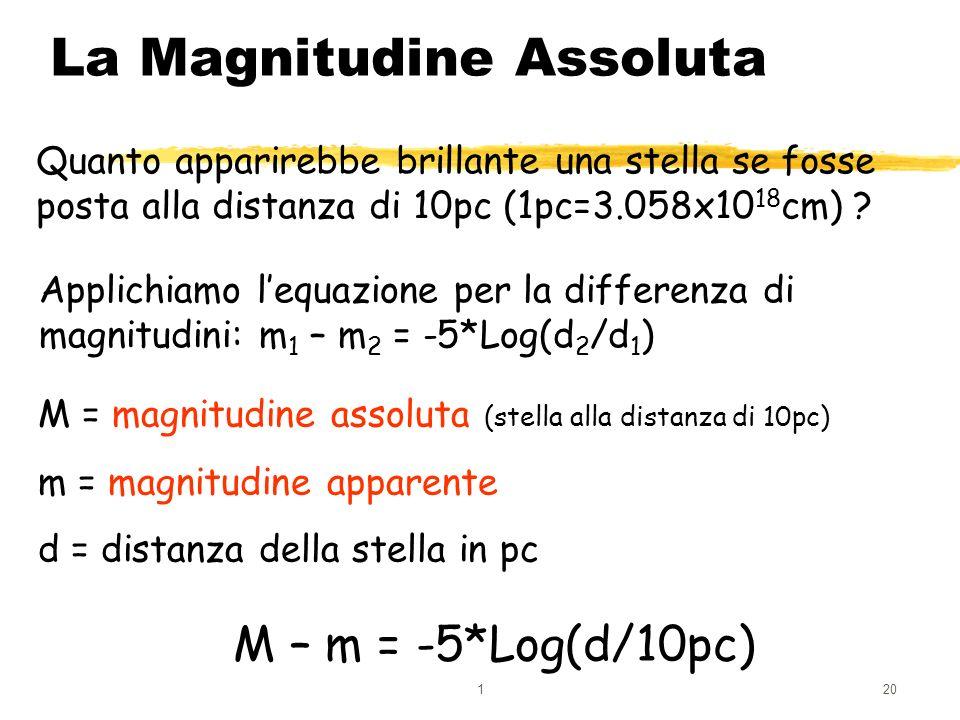 120 La Magnitudine Assoluta Quanto apparirebbe brillante una stella se fosse posta alla distanza di 10pc (1pc=3.058x10 18 cm) ? M – m = -5*Log(d/10pc)