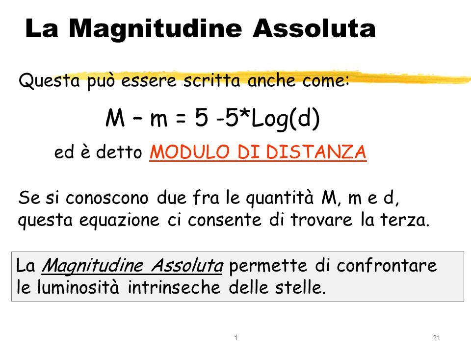 121 La Magnitudine Assoluta M – m = 5 -5*Log(d) Questa può essere scritta anche come: ed è detto MODULO DI DISTANZA La Magnitudine Assoluta permette d