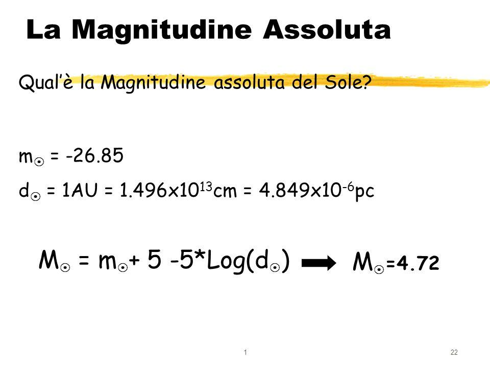 122 La Magnitudine Assoluta Qualè la Magnitudine assoluta del Sole? m = -26.85 d = 1AU = 1.496x10 13 cm = 4.849x10 -6 pc M = m + 5 -5*Log(d ) M =4.72