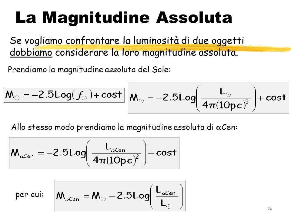 124 La Magnitudine Assoluta Se vogliamo confrontare la luminosità di due oggetti dobbiamo considerare la loro magnitudine assoluta. Prendiamo la magni