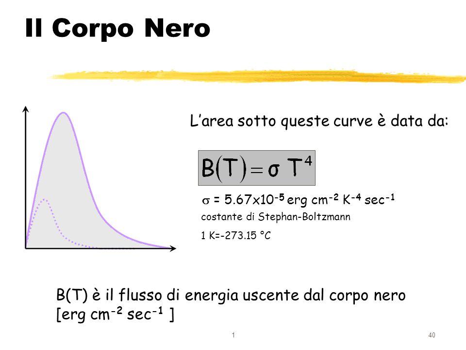 140 Il Corpo Nero Larea sotto queste curve è data da: = 5.67x10 -5 erg cm -2 K -4 sec -1 costante di Stephan-Boltzmann 1 K=-273.15 °C B(T) è il flusso