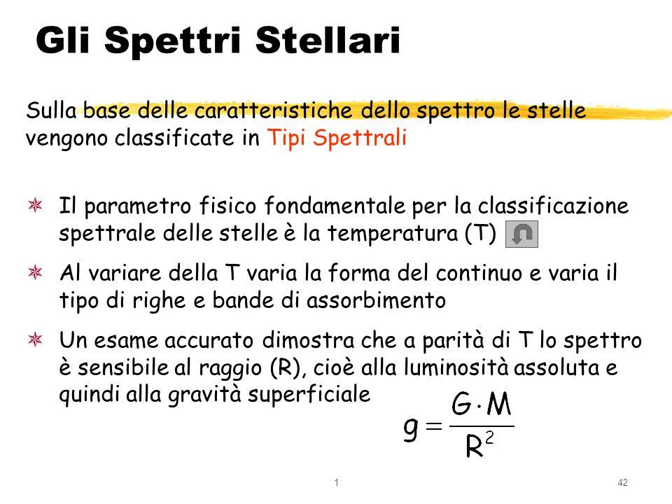 142 Gli Spettri Stellari Sulla base delle caratteristiche dello spettro le stelle vengono classificate in Tipi Spettrali Il parametro fisico fondament