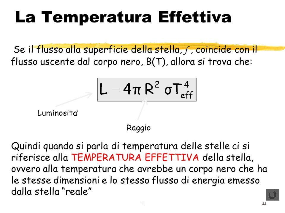 144 La Temperatura Effettiva Quindi quando si parla di temperatura delle stelle ci si riferisce alla TEMPERATURA EFFETTIVA della stella, ovvero alla t