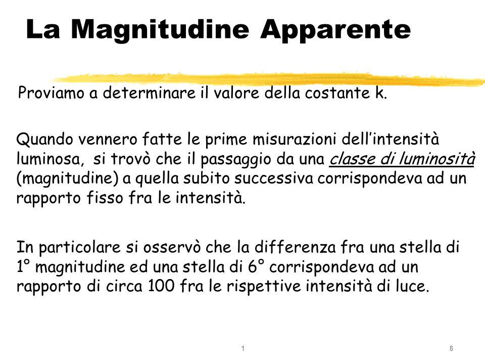 18 La Magnitudine Apparente Quando vennero fatte le prime misurazioni dellintensità luminosa, si trovò che il passaggio da una classe di luminosità (m
