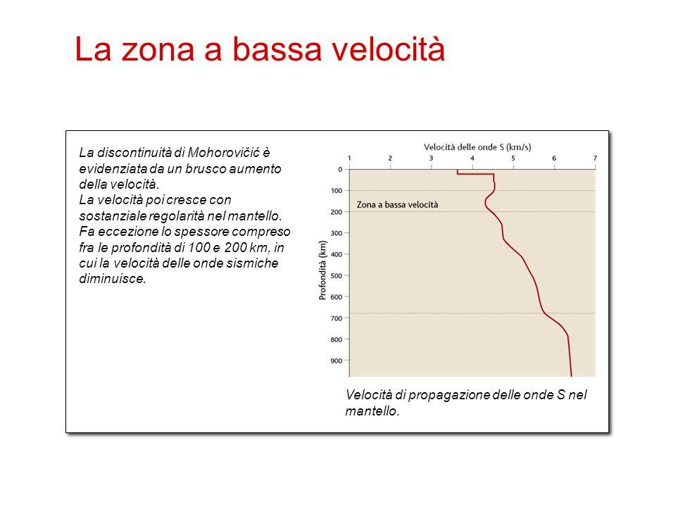 20 Velocità di propagazione delle onde S nel mantello. La discontinuità di Mohorovičić è evidenziata da un brusco aumento della velocità. La velocità