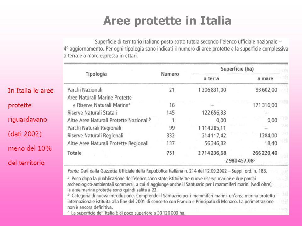 Aree protette in Italia In Italia le aree protette riguardavano (dati 2002) meno del 10% del territorio
