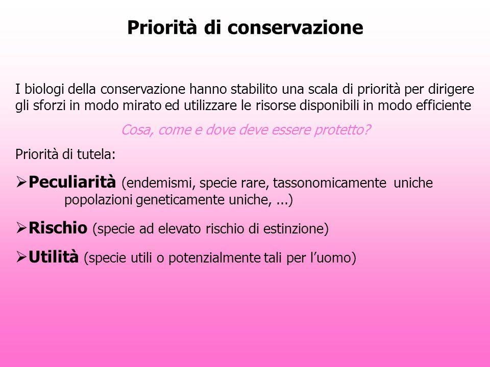 Priorità di conservazione I biologi della conservazione hanno stabilito una scala di priorità per dirigere gli sforzi in modo mirato ed utilizzare le
