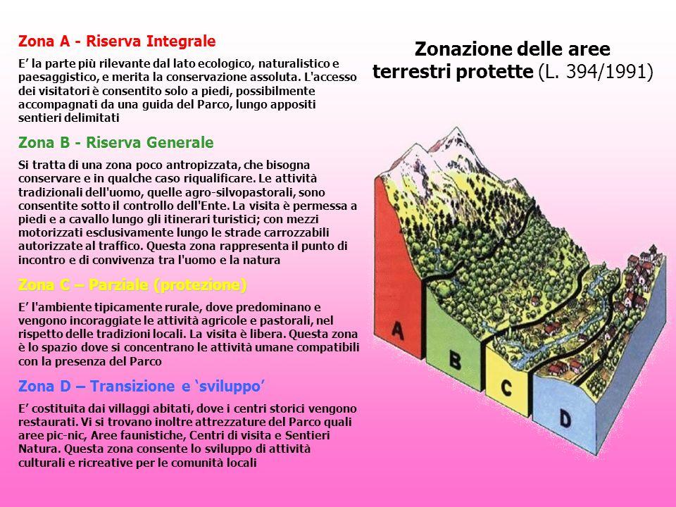 Zonazione delle aree terrestri protette (L.